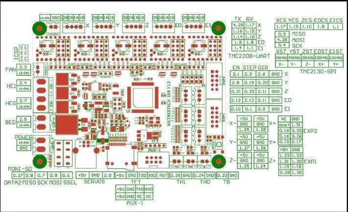 SKR V1.3 32-Bit Board