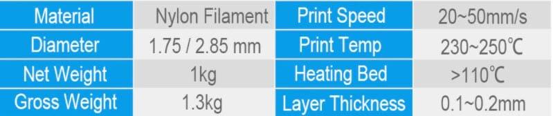 Nylon parameters